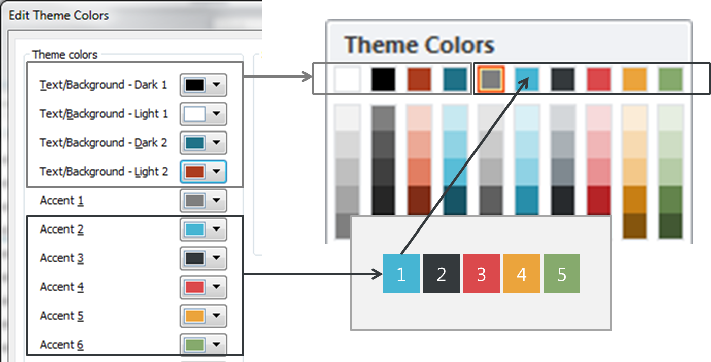 how to create a custom color palette in powerpoint – speaking, Modern powerpoint